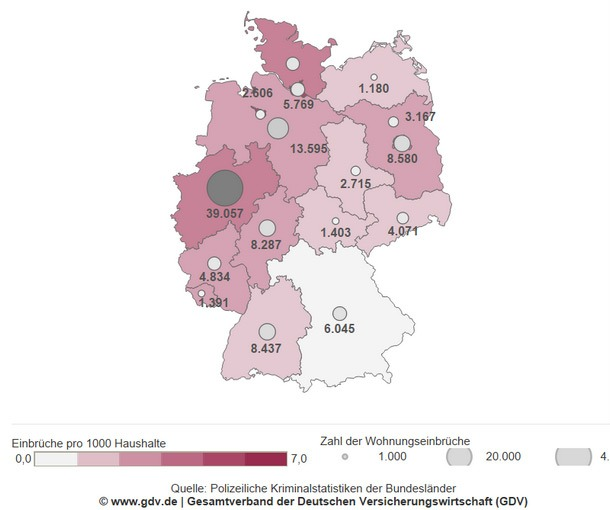 PKS - Einbruchstatistik - GDV - ALMAS INDUSTRIES